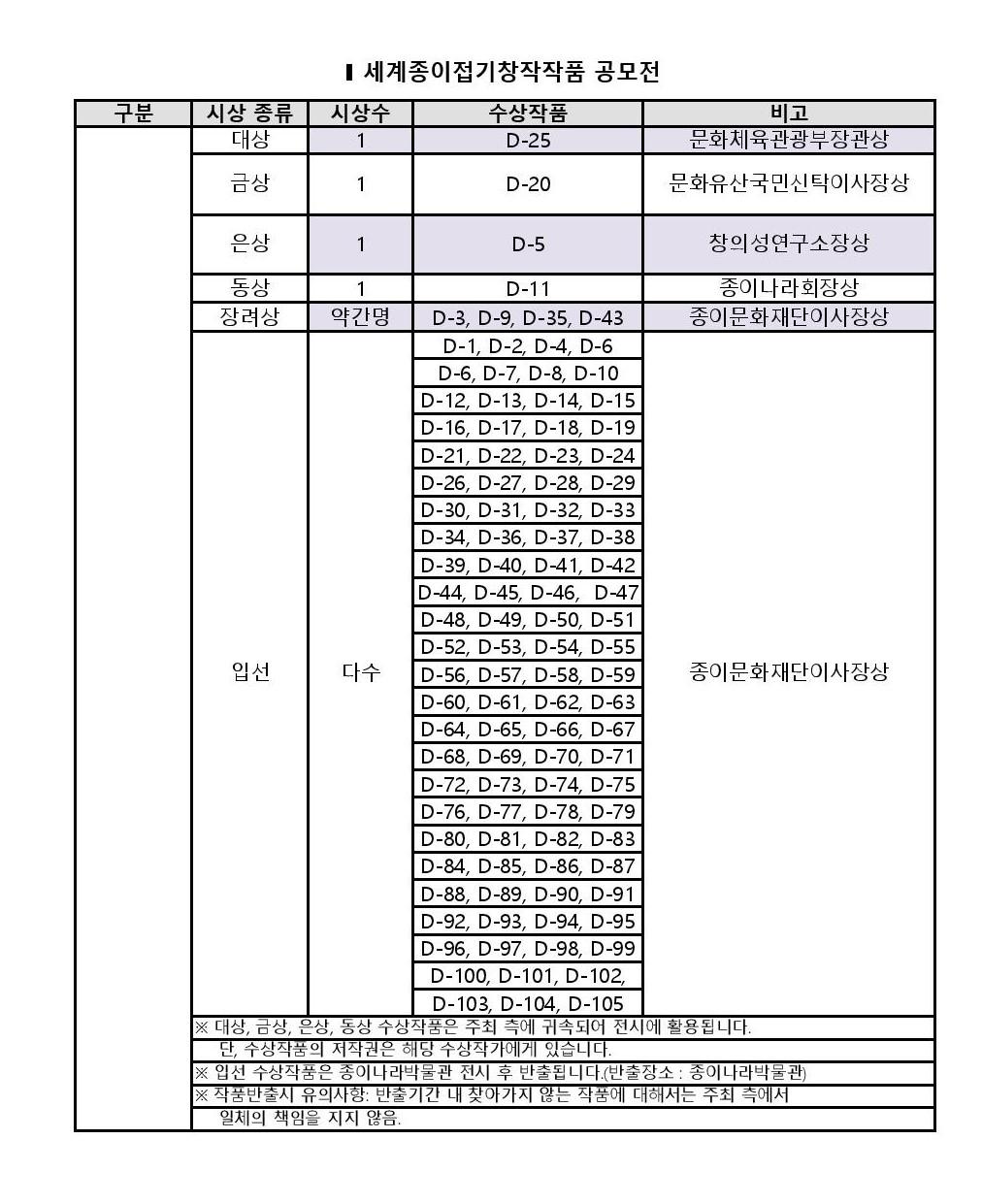 2073001650_b0f9f550_Document-page-001.jpg